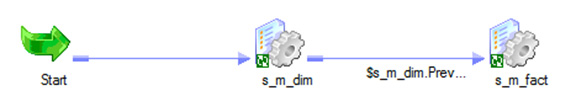 wf_dim_fact workflow