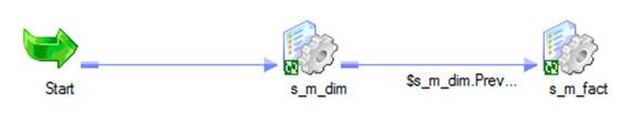 wf_dim_fact workflow